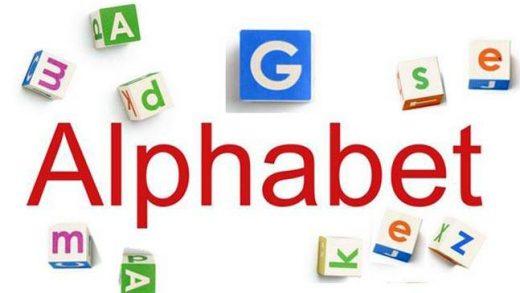 Alphabet Google Coronavirus