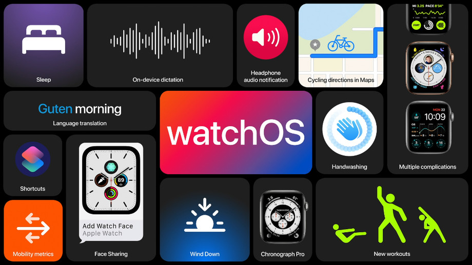 watchOS 7 announced with sleep tracking and rebranded Fitness app