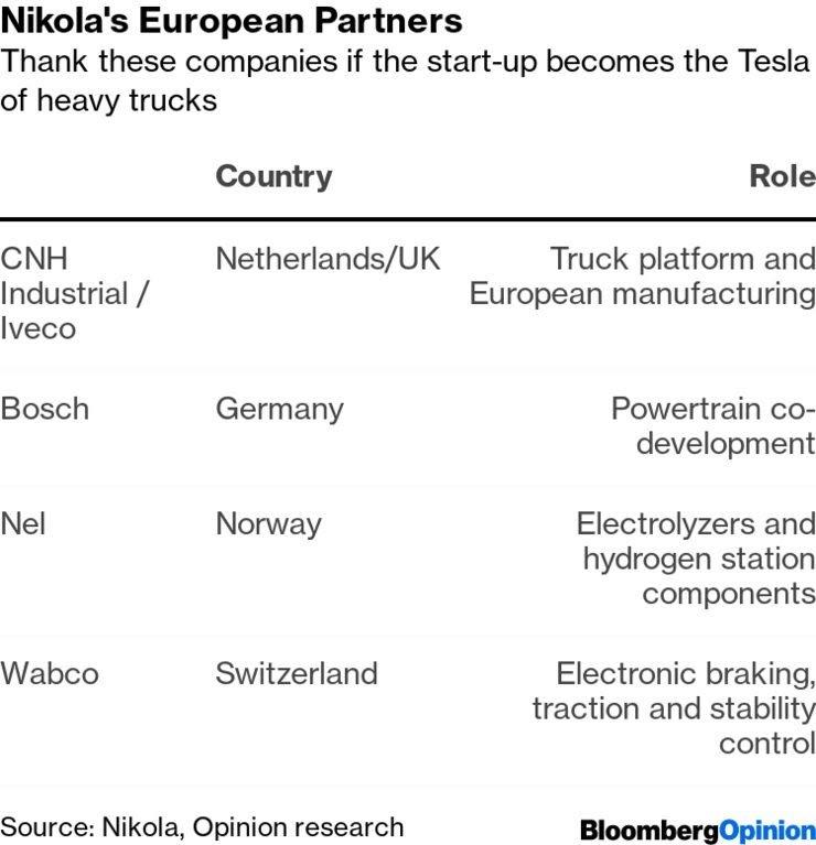 Nicolas European Partners