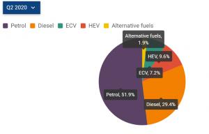 EU electric cars