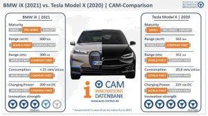 BMW iX vs Tesla Model X CAM