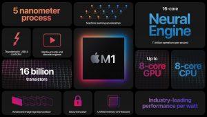 Apple M1 Mac ARM
