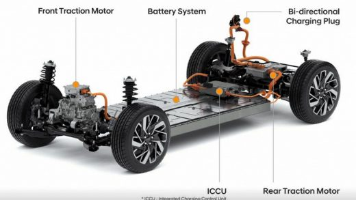 Hyundai's new electric vehicle-focused modular platform Electric Global Modular Platform (E-GMP) is seen in this handout picture provided by Hyundai Motor Group on December 2, 2020. Hyundai Motor Group/Handout via REUTERS