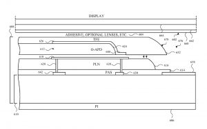 Detail from the patent application showing the idea of multiple layers within a display