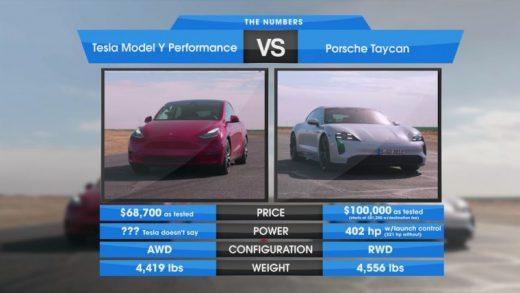 Tesla Model Y and Porsche Taycan