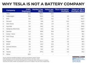 https://www.adamasintel.com/subscription/ev-battery-battery-metals-tracker/