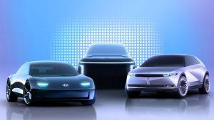 Hyundai Motor electric car