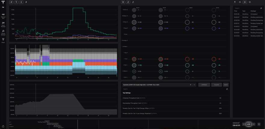 Tesla's Autobidder software. (Credit: Tesla)