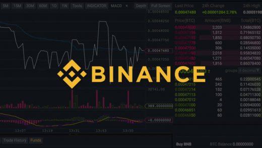 Crypto Exchange Binance Launches Tesla Stock Tokens